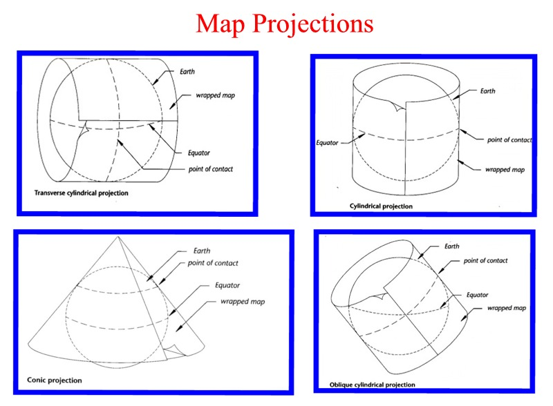 Map Projections and the conversion of geodetic positions to UTM